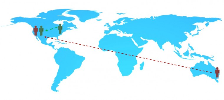 Australia-to-ITLA